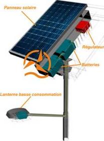 Coupe lampadaire solaire photovoltaïque Energiedouce