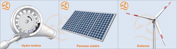 Comment fabriquer votre lectricit energie douce - Produire son electricite panneau solaire ...