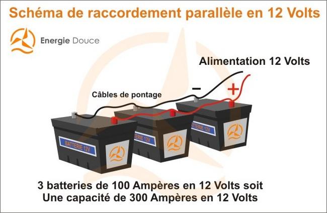 Energiedouce schéma de montage en parallèle de 3 batteries en 12 Volts