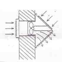 Principe de fonctionnement du ventilateur aerateur de facade nouvelle generation