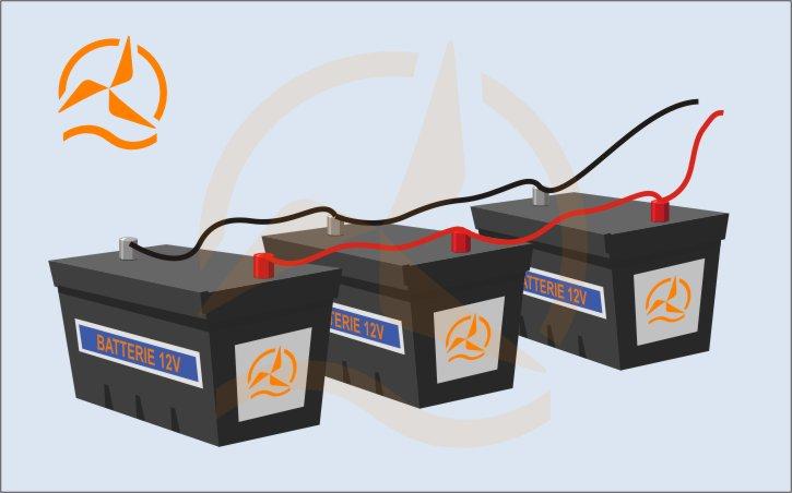 comment fabriquer votre lectricit energie douce. Black Bedroom Furniture Sets. Home Design Ideas